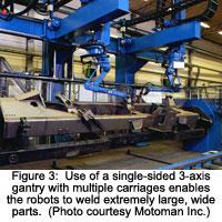 Robotics Industry Insights - Robotic Transporters for