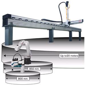 Robotics Industry Insights - Robots in Medical Applica
