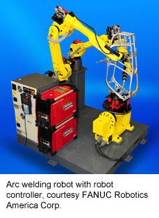 Robotics Industry Insights - Robot Design, Integrated