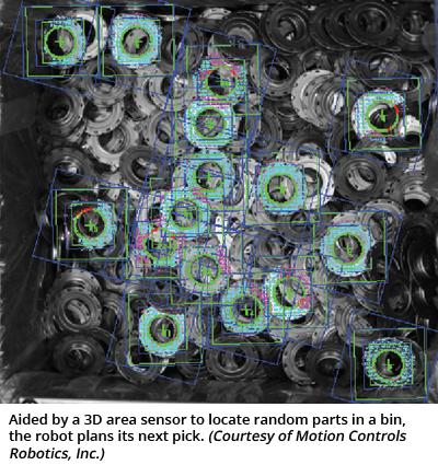 Robotics Industry Insights - Robotic Bin Picking – The