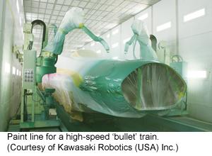 Robotics Industry Insights - The Art of Industrial Pai